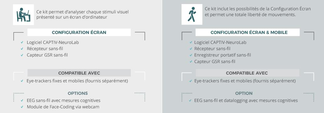 2 différents kits disponibles avec CAPTIV-NeuroLab